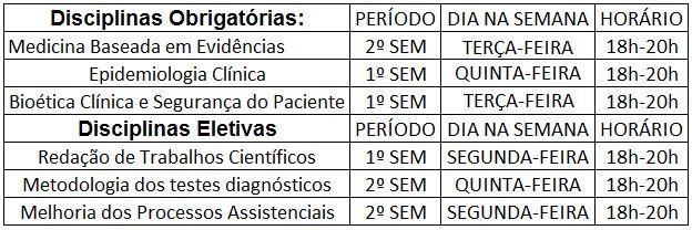 Disciplinas Faculdade De Ciências Médicas